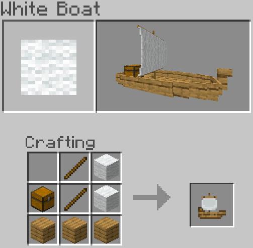 Рецепт крафта лодки с белым парусом